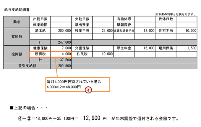 源泉徴収票_02.jpg
